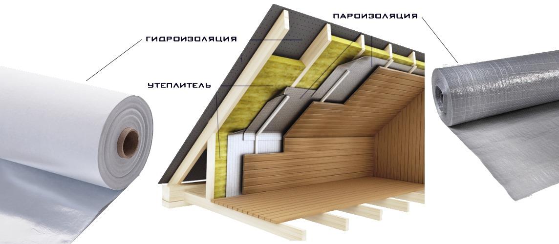Ветроизоляция каркасного дома фото